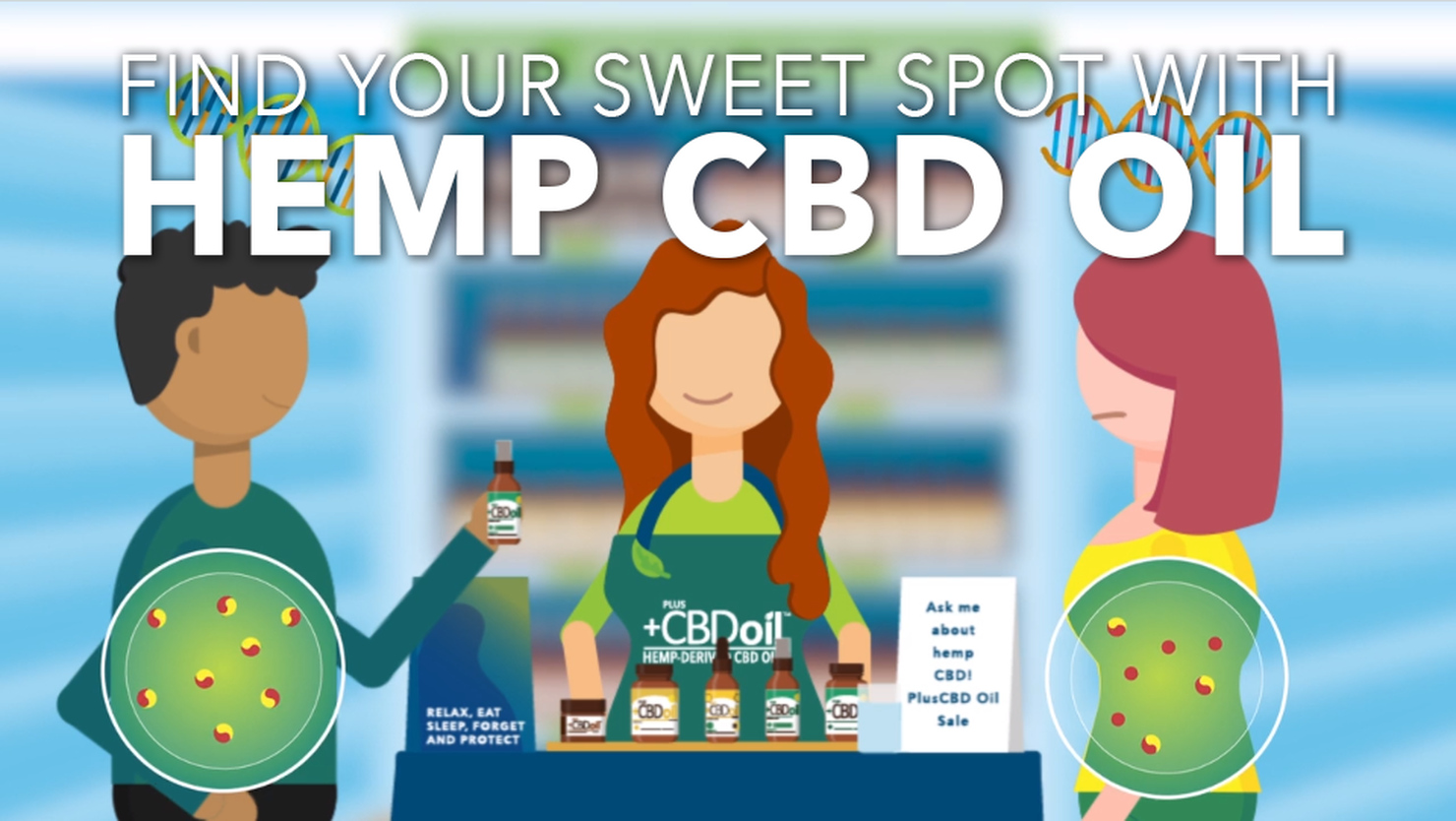 Find Your Sweet Spot with Hemp CBD Oil