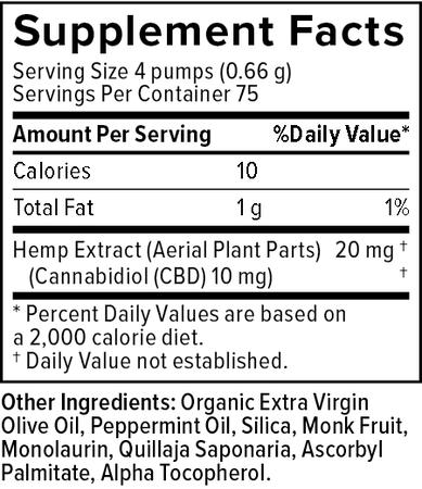 Plus CBD Drops  2oz 750mg Peppermint image number null