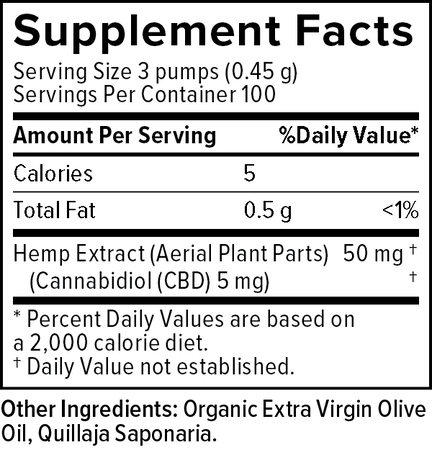 Supplemental Facts for CBD Drops, Original Strength, 1.86oz, 500mg, Unsweetened
