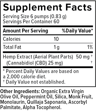 Plus CBD Drops 2oz 1500mg Peppermint image number null