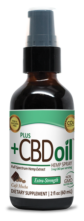 Plus CBD Spray 2oz 500mg Cafè Mocha