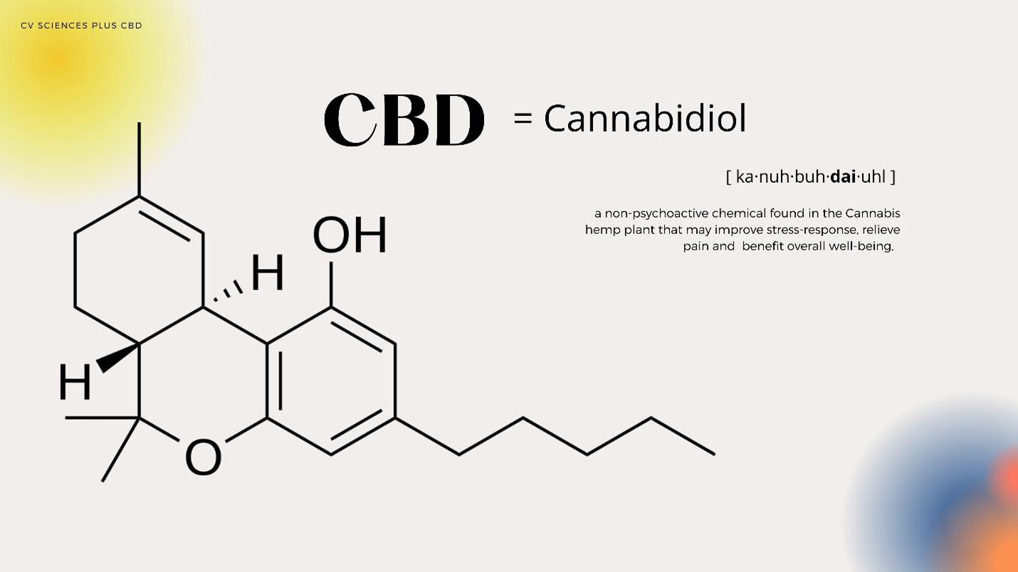 CBD Scientific formula